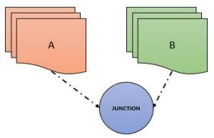 Junction1